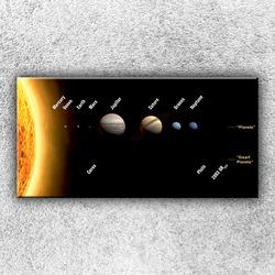 Foto na plátno Planety 100x50 cm